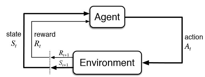 reinforcement learning, ML